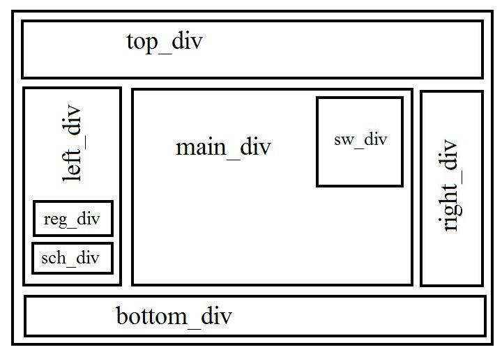 Контрольная работа Интернет технологии бизнеса web  Названия контейнеров должны соответствовать приведенным на рисунке Расположение контейнеров может быть несколько иным но все они должны присутствовать
