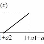 Переписывание контрольной работы по теории вероятностей. Декабрь 2014